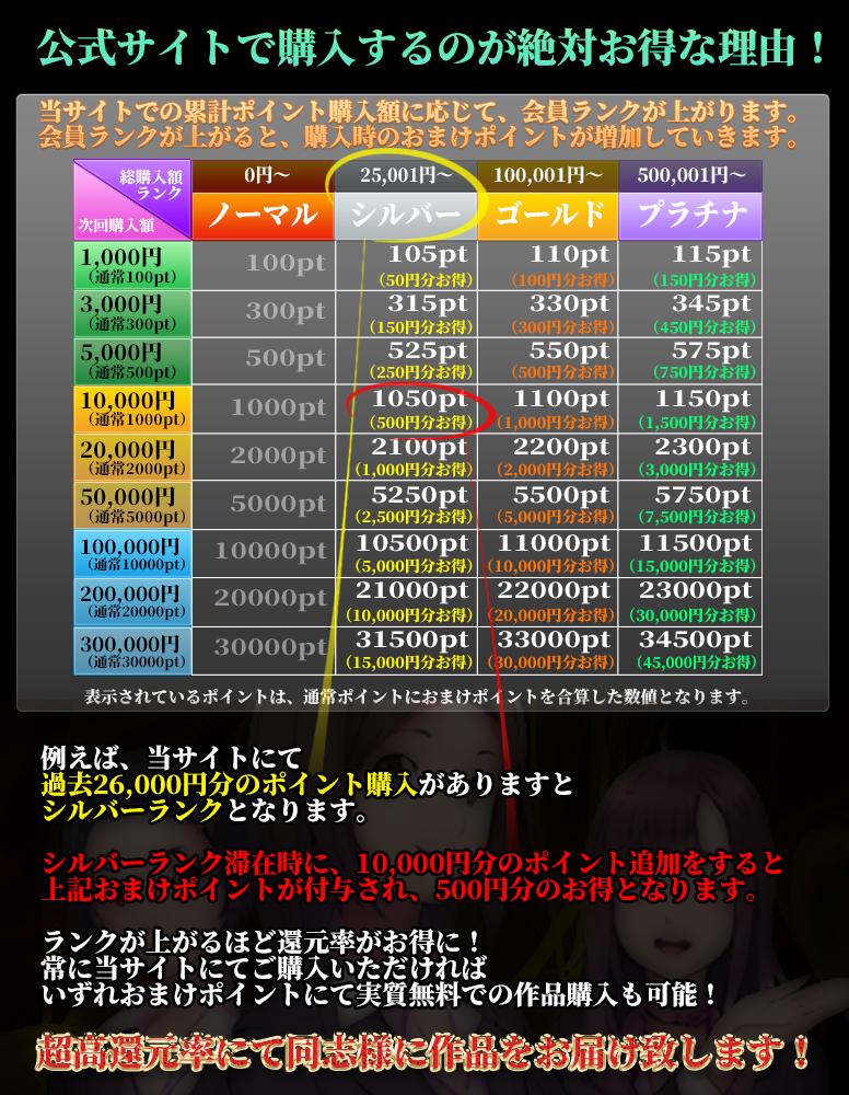 一門会ランク制度表